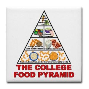college-food